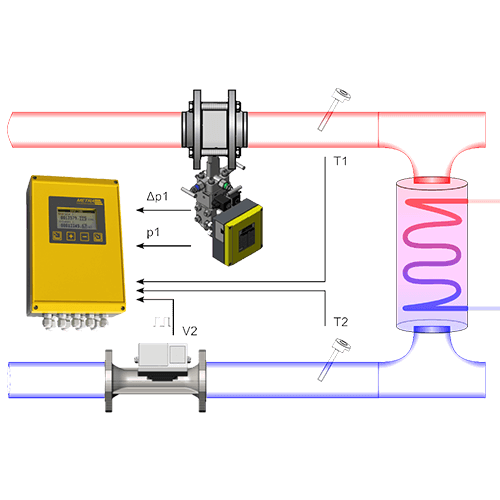 Steam condensate measurements